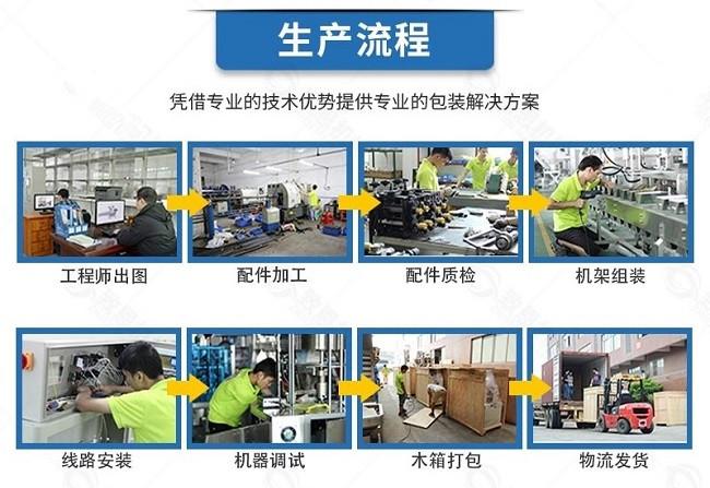 枕式全自动包装机生产流程