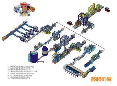 自动枕式包装机生产厂家